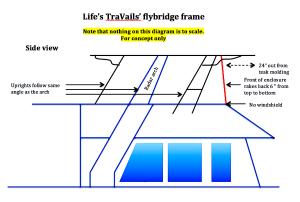 Flybridge Diagram